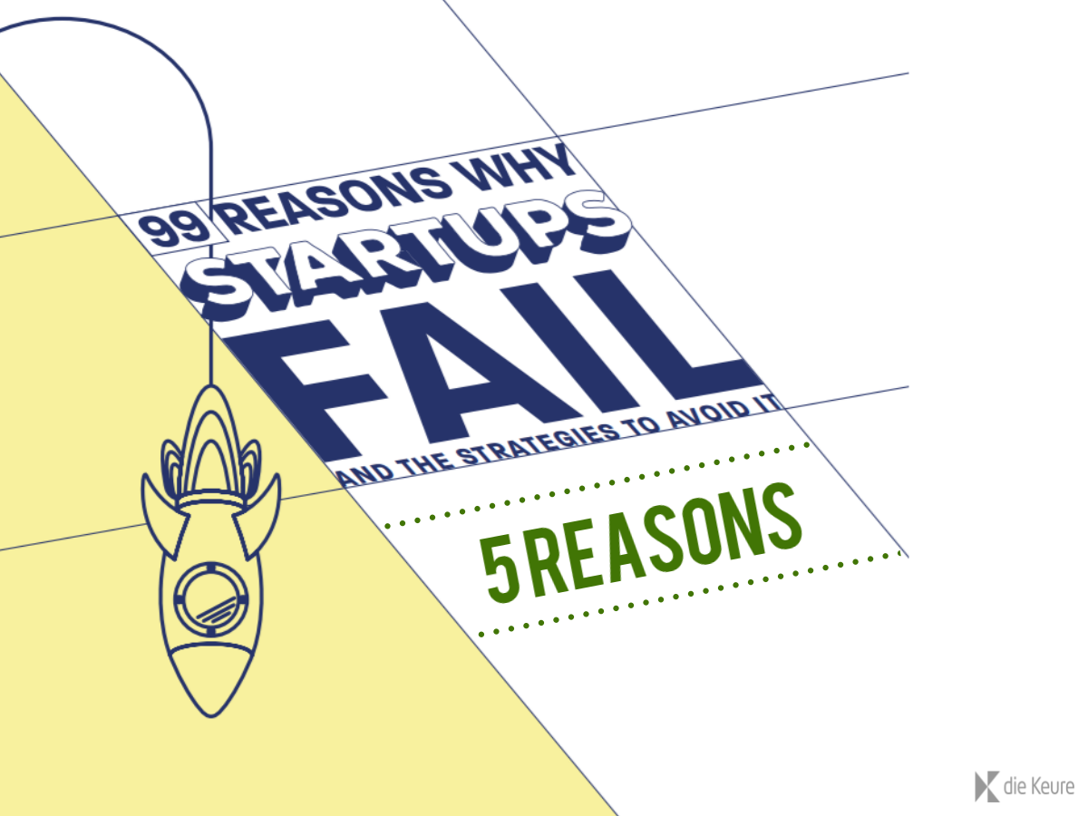 Why do startups fail? #2