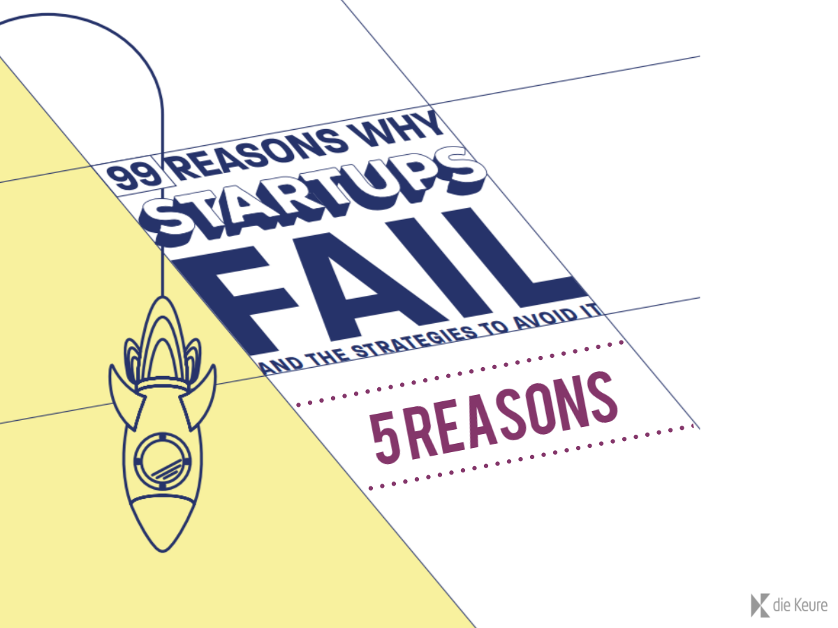 Why do startups fail? #3
