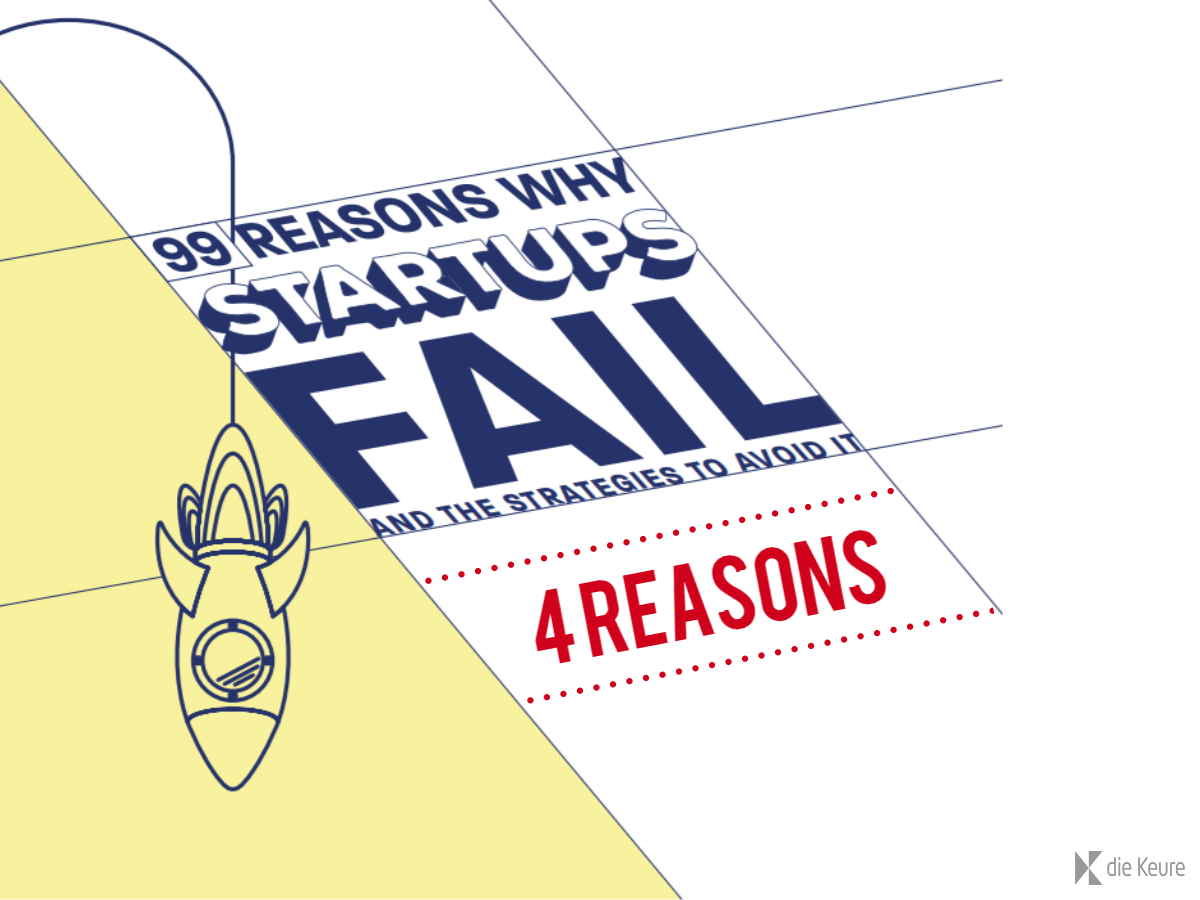 Why do startups fail? #1